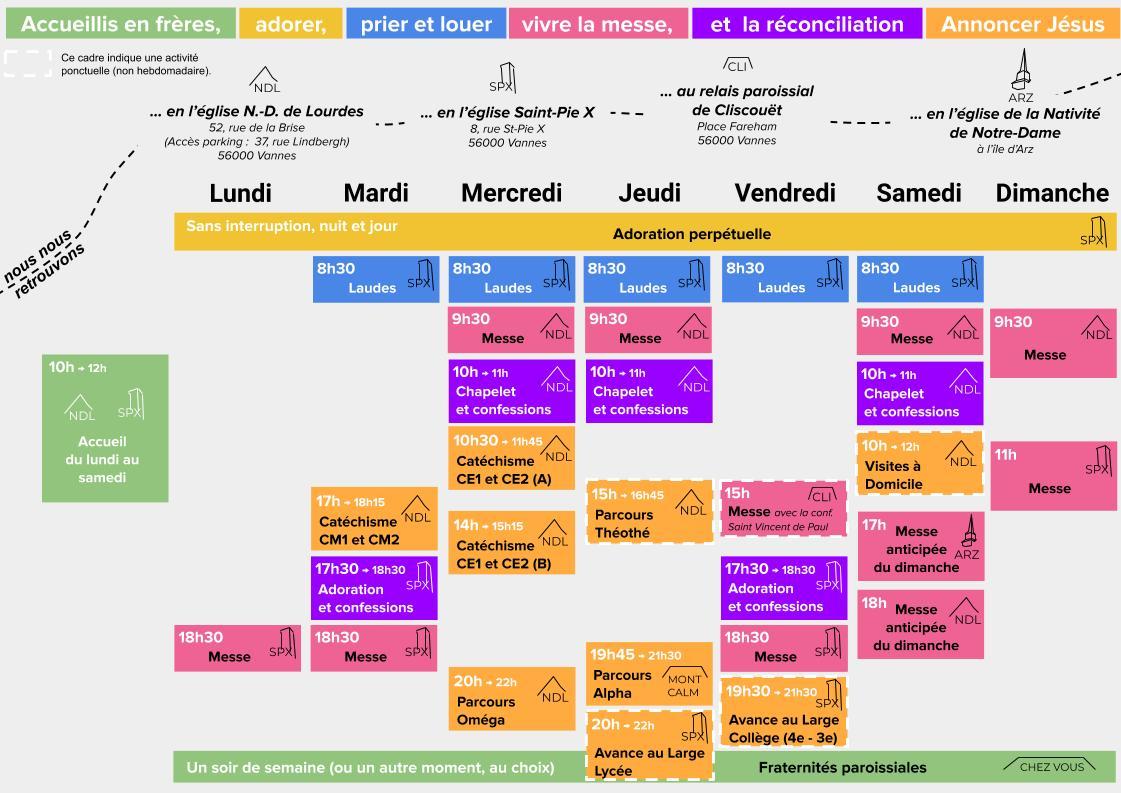 Version 7 (au 28 août 2020) du Guide Paroissial 2020-21 (en attente de confirmations de responsables)